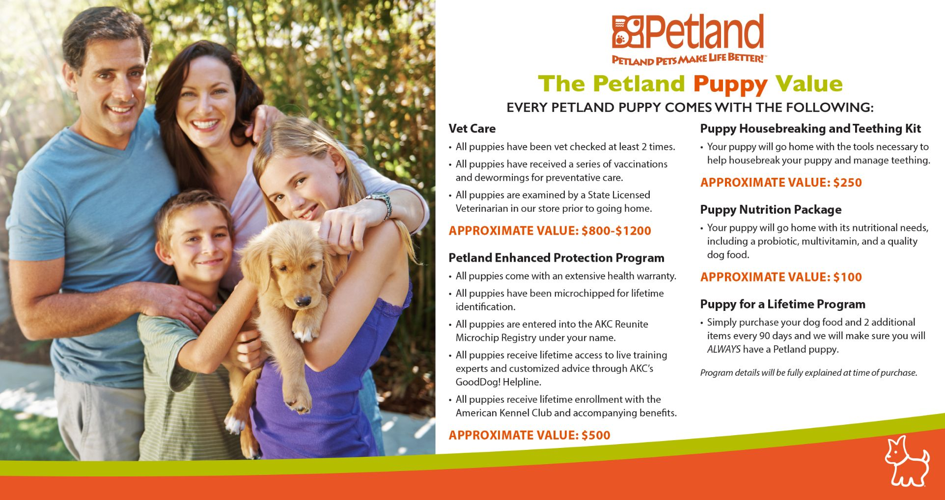 The Petland Puppy Value List